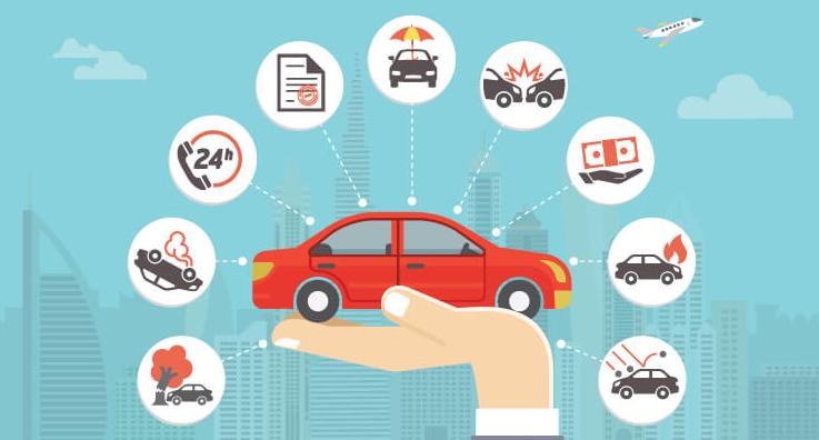 Why car insurance is important | car insurance