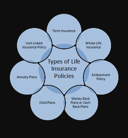 different, types, of life, insurance, different types of life insurance, different types of life insurance policy, different types of life insurance companies, different types of life insurance riders, different types of life insurance explained pdf, different types of life insurance policies in indi, different types of life insurance uk, different types of life insurance claims, different types of life insurance pdf, different types of life insurance policies pdf, different types of life insurance explained, different types of life insurance policies, different types of life insurance coverage, different types of life insurance definitions, different types of life insurance chart, different types of life insurance long-term care, different types of life insurance products, different types of life insurance explained, different types of life insurance plans, different types of life insurance claims, different types of life insurance explained, different types of life insurance policies, different types of life insurance plans, different types of life insurance chart, different types of life insurance fraud, different types of life insurance agents, different types of life insurance products, different types of life insurance coverage, different types of life insurance assignments,